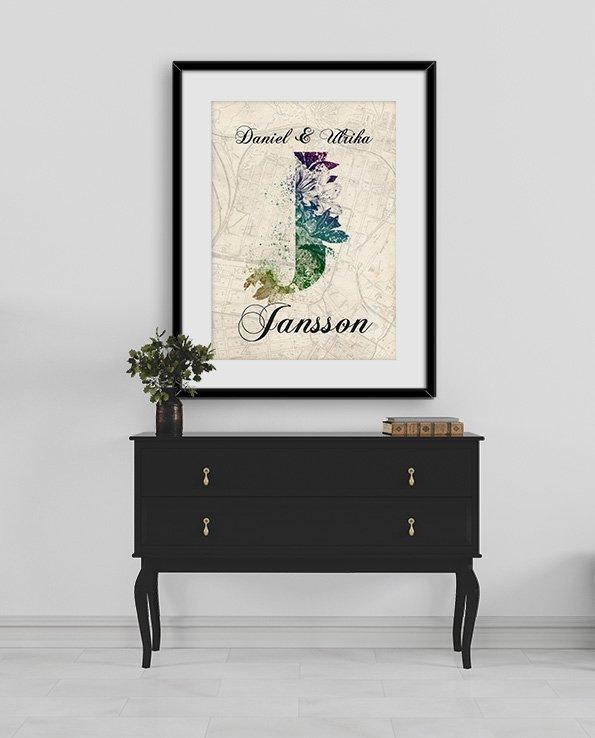 Poster Familjenamn